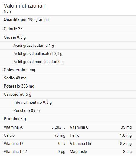 Alga Nori Valori Nutrizionali